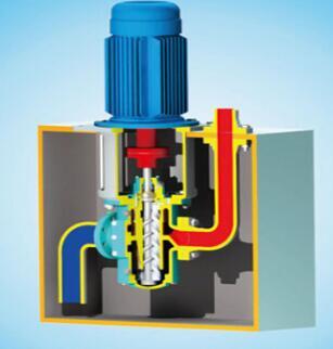 三螺杆泵厂家 SNK210-46 悬挂式三螺杆泵 齿轮油输送泵 安徽永骏