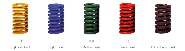 SAMSOL三松模具弹簧