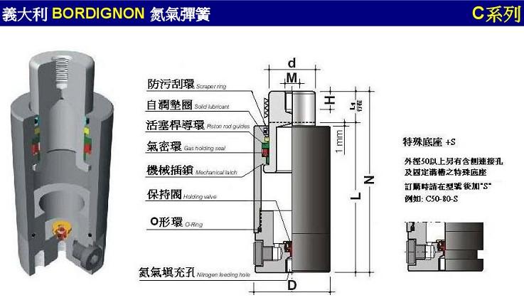bordignon、氮气弹簧 模具弹簧、模具紧固件