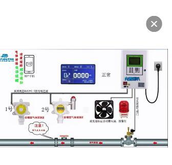可燃气体报警器方案设计泄漏报警系统装置工程设计安装免费