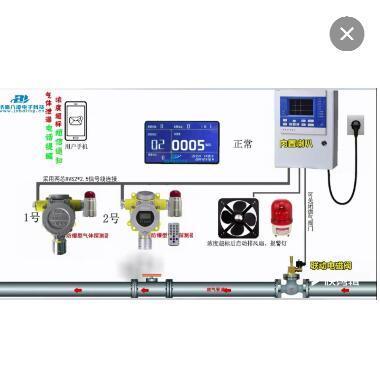 防爆可燃气体报警器固定式工业燃气报警器壁挂式有毒气体检测仪